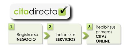 Citadirecta, gestión de citas a través de Internet