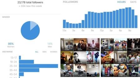 Instagram Analytics: así serán las estadísticas de Instagram