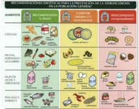 En imágenes, cómo prevenir la aterosclerosis con la dieta