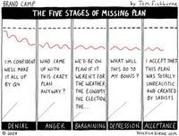 Las cinco fases de una mala previsión