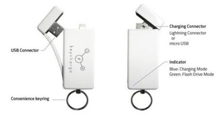 Keycharge3 Esquema Conectores Funciones