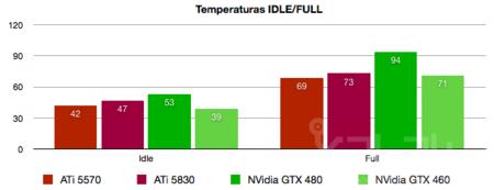 nvidia-gtx-460-temp.png