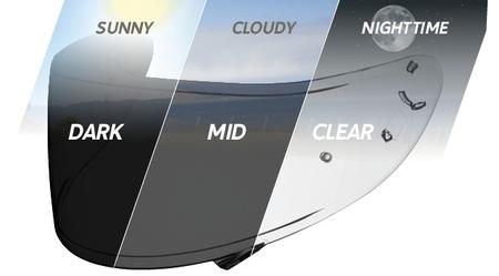 d6468c55fc Shoei transitions, la pantalla definitiva para el casco