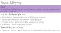 Project Milkyway: el plan de Microsoft para distribuir Windows 10 para móviles en sólo 6 semanas