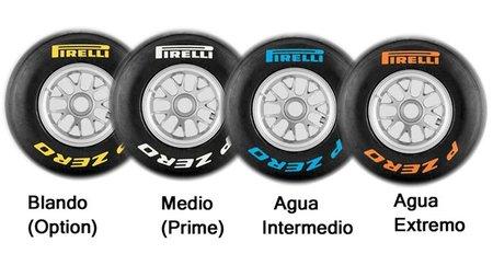 GP de Bélgica F1 2011: compuestos elegidos por Pirelli