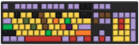 Teclado personalizable y mecánico para Mac