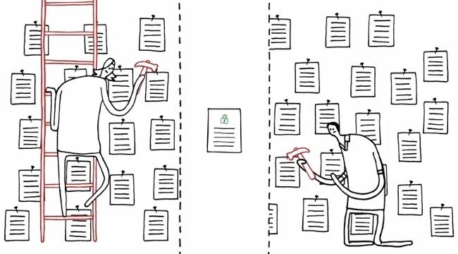 google privacidad unificada