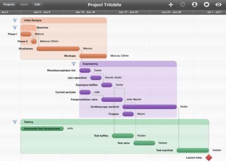 El gestor de proyectos Omniplan llega al iPad
