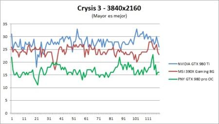 Crysis3 4k