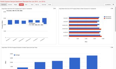 Google lanza PerfKit ¿Cómo evaluar el rendimiento real de las plataformas en la nube?