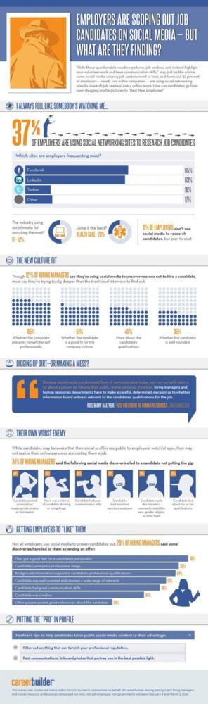 employers-social-media.jpg