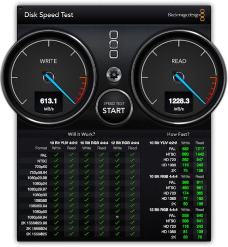 Diskspeedtest2 Blackmagic Macbook Pro 13 2015 Aps