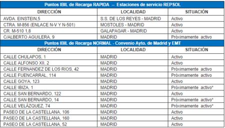 puntos-recarga-madrid-ibil-2.png