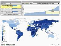Secreto bancario: clave para la transparencia internacional