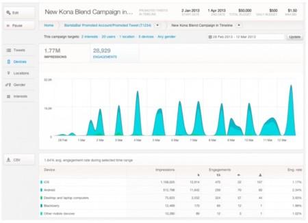 Twitter mejora las opciones publicitarias de los pequeños anunciantes
