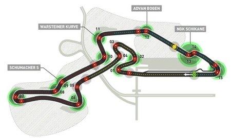 GP de Alemania 2011: análisis de Nürburgring