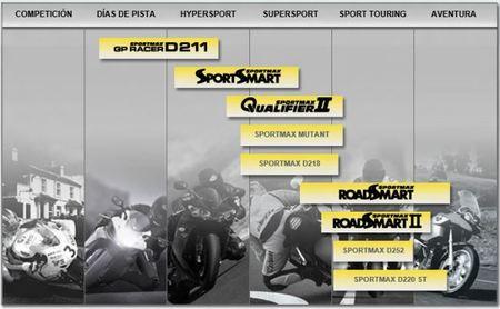 Gama de neumáticos de motocicleta de carretera