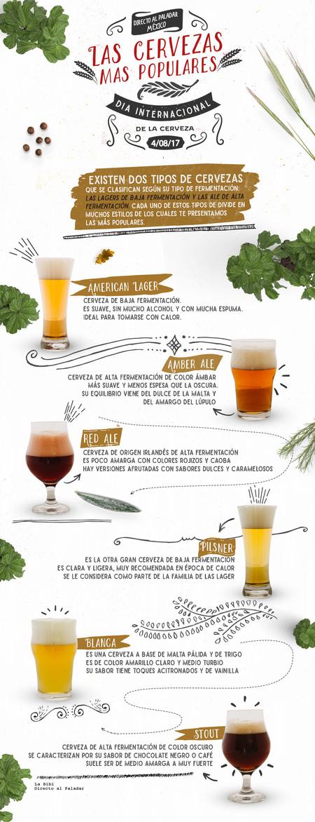 Las cervezas más populares. Infografía