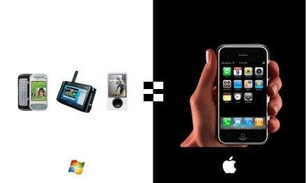 Resultados encuesta ¿qué te parece el nuevo iPhone?