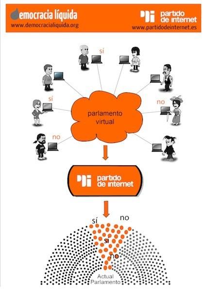 Día de la Liberación: la utopía de una democracia compuesta por ciudadanos bien informados (I)