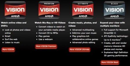 AMD Vision