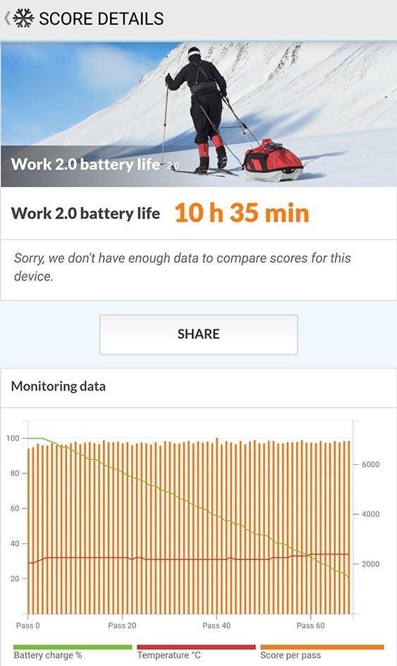Foto de Batería benchmarks Nokia 8 (1/3)