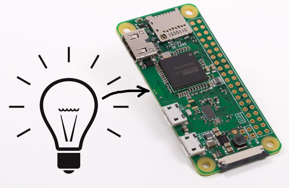 La antena inalámbrica de la Raspberry Pi Zero W es una absoluta genialidad