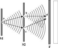 Diagramas de Feynman (14)