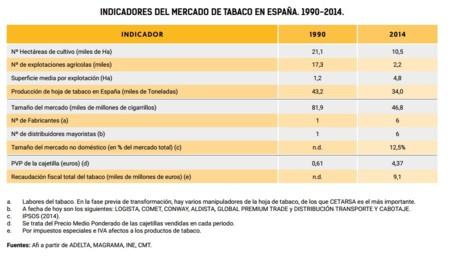 Datos Espana