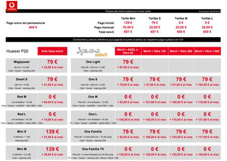 Precios Huawei P20 A Plazos Con Tarifas Vodafone