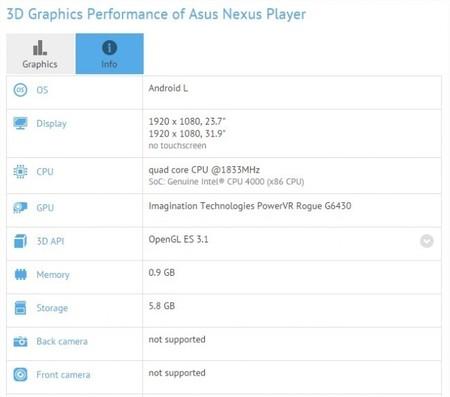 Asus Nexus Player benchmark