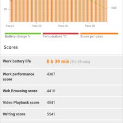 Foto 10 de 11 de la galería benchmarks-moto-g4-play en Xataka Android