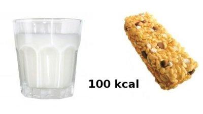 Las calorías no dicen todo