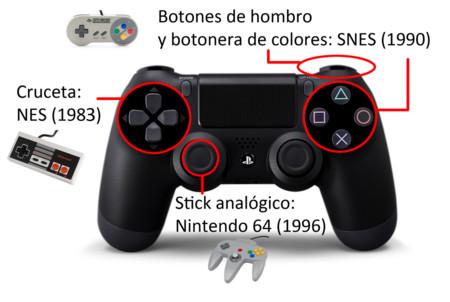 Todo lo que los mandos actuales le deben a Nintendo.