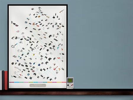 La evolución de los mandos de videoconsola resumida en un póster