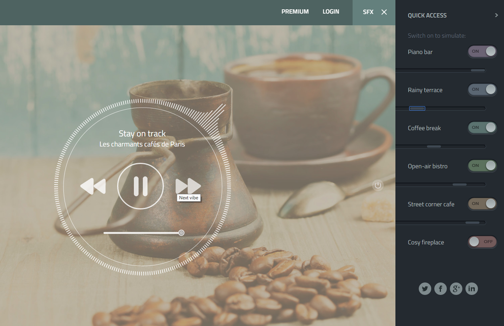 Hipstersound Coffee Shop Sounds For Creative Stimulation