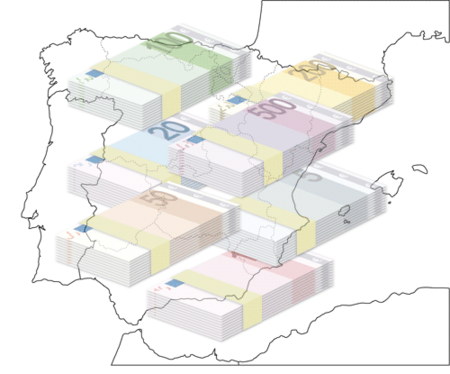 España billetes