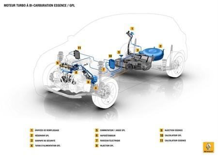 Renault Motor Glp
