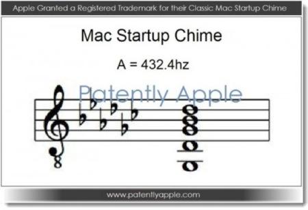 """Apple patenta el """"chime"""", te contamos la historia detrás de este particular sonido"""