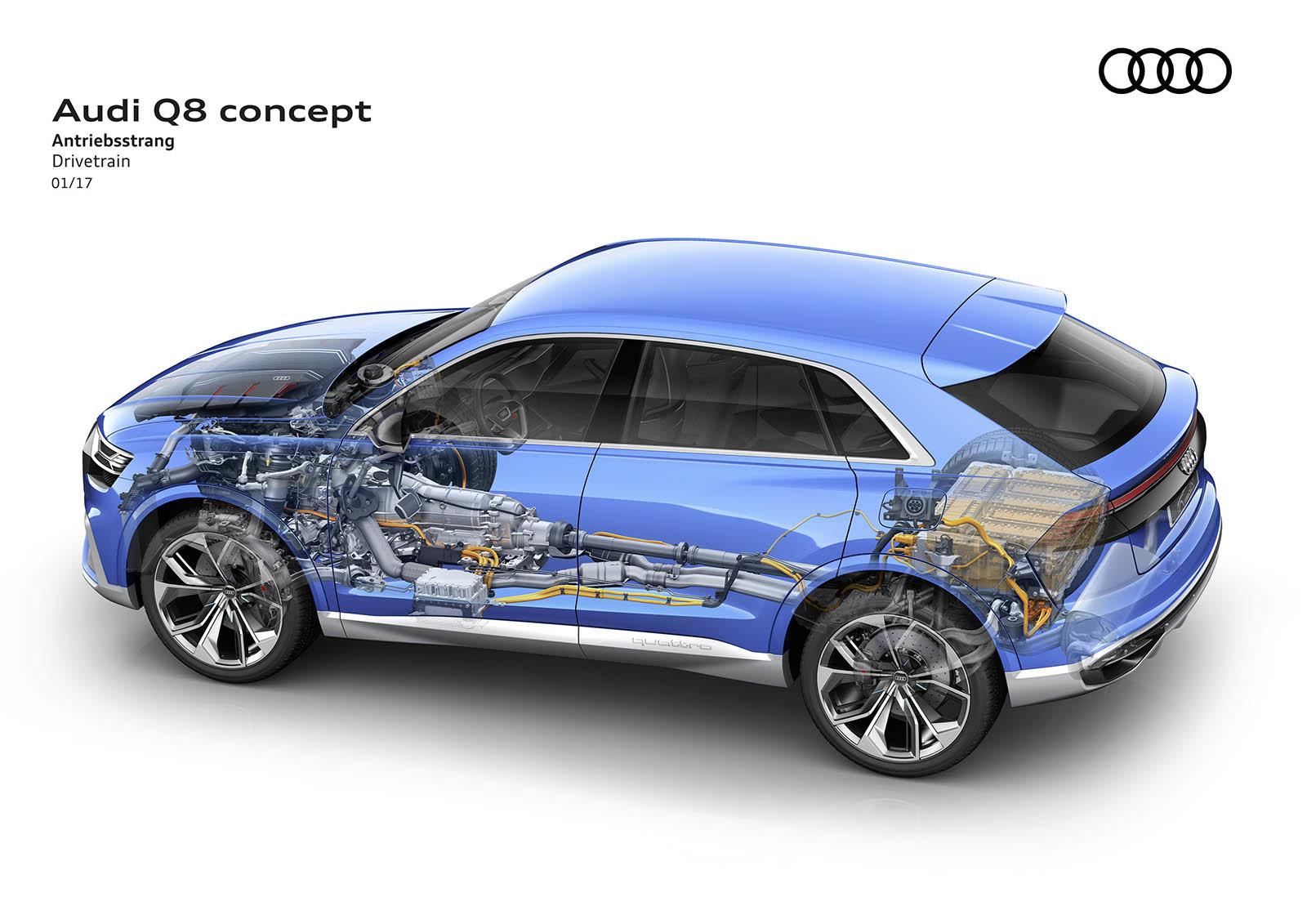 Foto de Audi Q8 Concept (8/39)