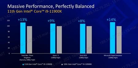 Intel 11 Gen Desktop Precio Lanzamiento Mexico 5