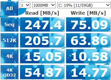 Pruebas rendimiento HD vs SSD