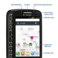 Samsung Galaxy S Relay 4G se muestra con todo lujo de detalles y desde todos los ángulos