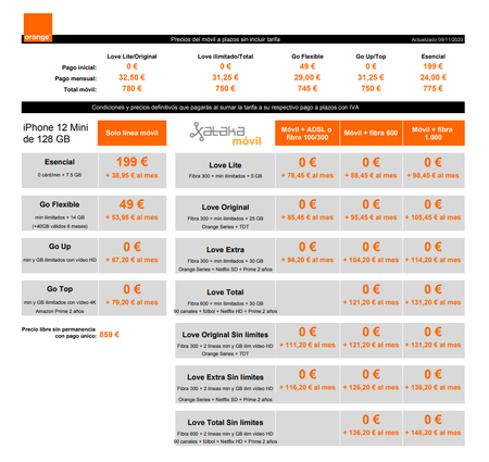 Precios Iphone 12 Mini De 128 Gb A Plazos Con Tarifas Orange