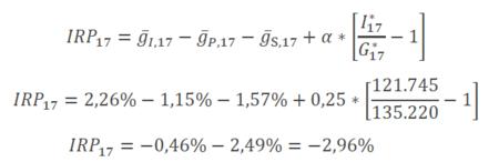 Calculo Formula Irp