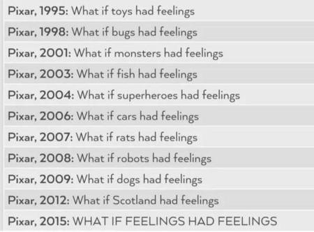 La imagen que explica a Pixar