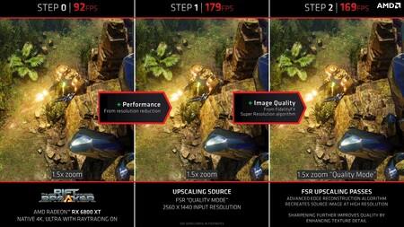 Amd Fsr How It Works 4k Comparions Image Riftbreaker