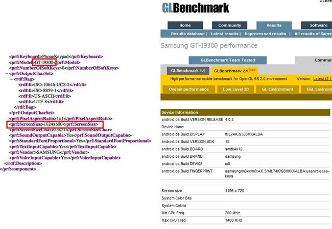 GT-9300-prueba-benchmark