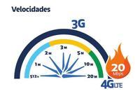Los Planes Telcel Plus tendrán soporte para la red 4G LTE