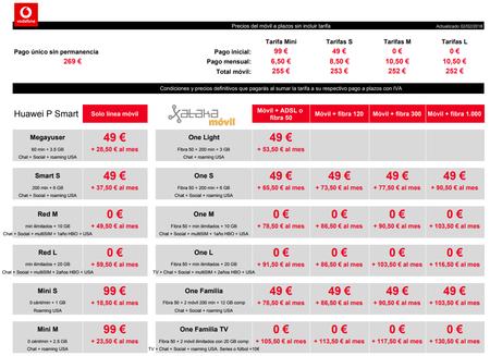 Precios Huawei P Smart Con Tarifas Vodafone